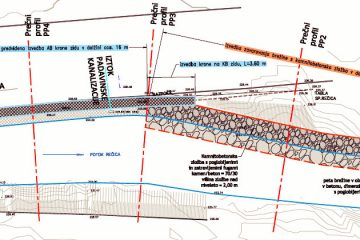 Načrtovanje vodnogospodarskih ureditev